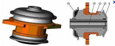 Kupić Gumowo-metalowe elementy do pneumatyki i hydrauliki siłowej