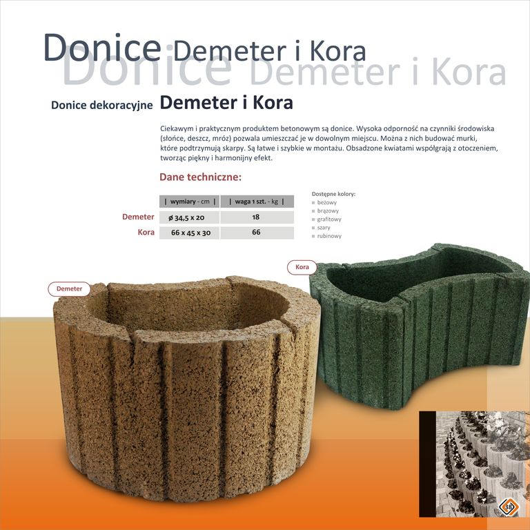 Kupić Donica Demeter i Kora