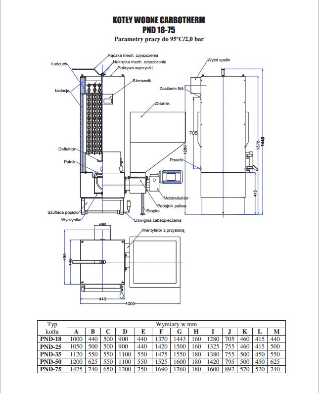 Kupić Kotły wodne Carbotherm PND 18-75