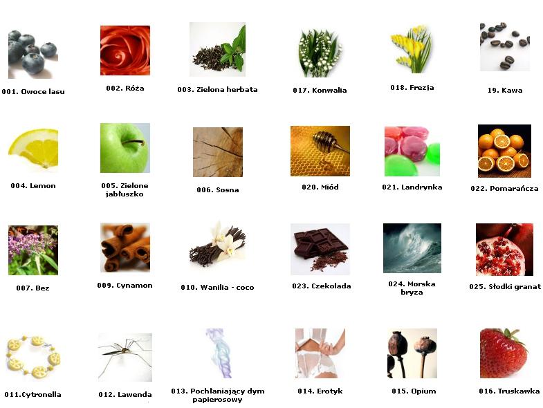 Kupić Zapach barwnik knoty żel do świec parafina herbaciarki blaszki stearyna wosk palmwy oil