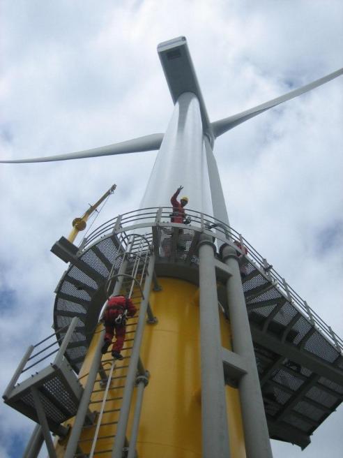 Kupić Elektrownie wiatrowe