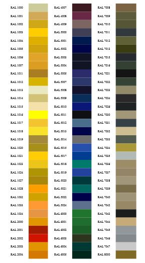 Kupić Wszystkie produkowane przez nas grzejniki możemy wykonać w dowolnej barwie z palety kolorów RAL
