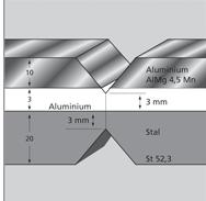 Kupić Łączniki do łączenia aluminium stopowego z płytą stalową