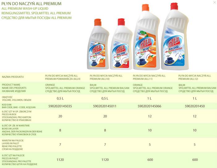 Kupić Płyn do mycia naczyń All Premium