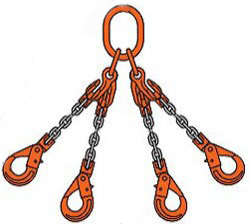 Kupić Zawiesie łańcuchowe