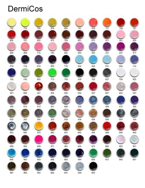 Kupić Kolorowe żele UV