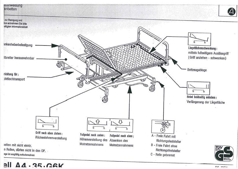 Kupić Łóżka szpitalne , łóżka rechabilitacyjne , meble medyczne