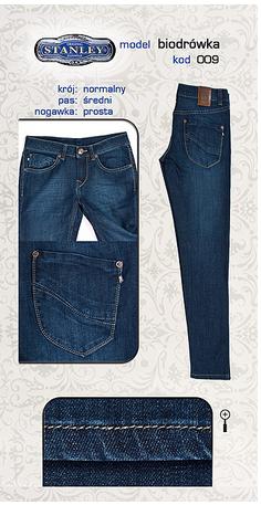 Kupić Biodrówki damskie jeansowe