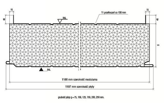 Kupić Płyty warstwowe na dachy PWD 1200 mm.