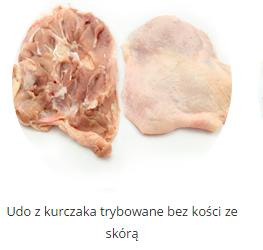 Kupić Udo z kurczaka trybowane bez kości ze skórą