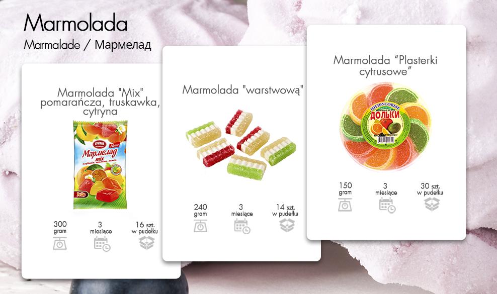 Kupić Marmolada (galaretka)