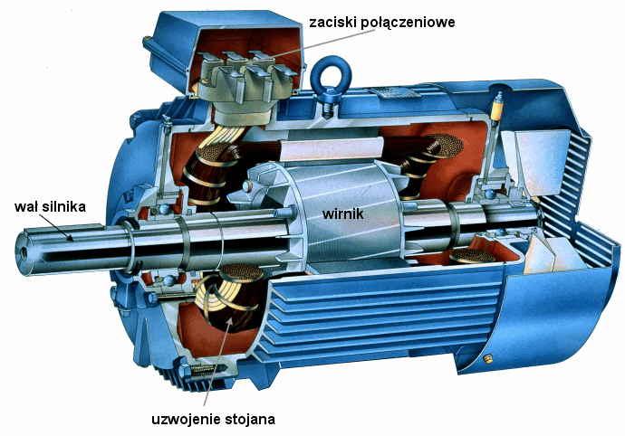 Kupić Silnik indukcyjny ze zwojami zwartymi, małej mocy, typu I52 lub I58