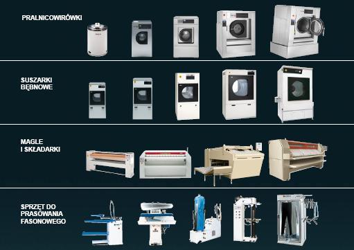 Kupić Urządzenia pralnicze