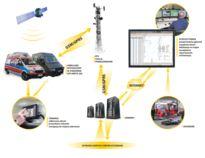Kupić Systemy monitoringu jednostek ratownictwa medycznego