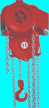 Kupić Wciągniki łańcuchowe przejezdne WŁ-P
