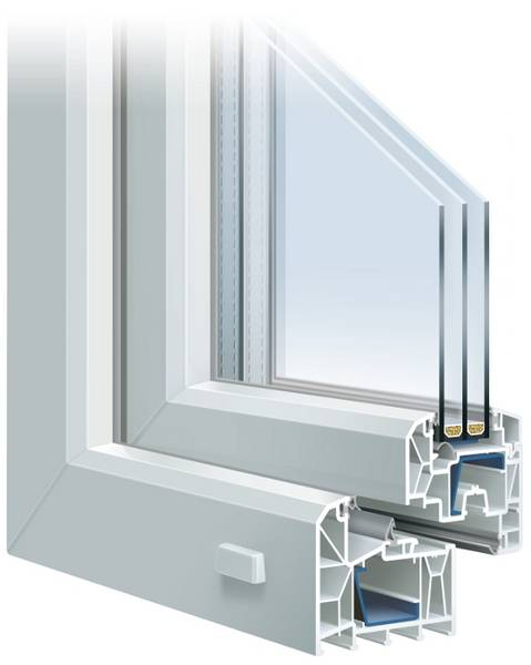 Kupić Okna PCV Energy Line