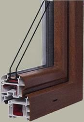 Kupić Okna PCV Perfectline Półzlicowany