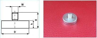 Kupić Uchwyty magnetyczne z magnesami neodymowymi