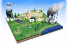 Accessories for energy supply systems