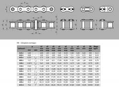 Łańcuchy napędowe - rolkowe typ B-1