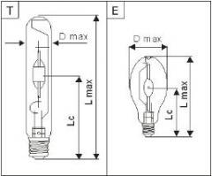 Lampy metahalogenowe wysokoprężne