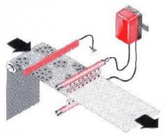 Neutralizator, dejonizator ładunku elektrostatycznego