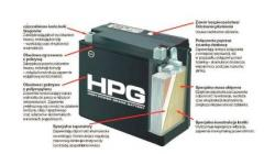 Akumulator żelowy samochodowy