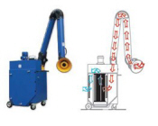 Filtration units for cleaning of ventilation