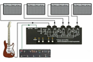 Line Midi Switcher LMS-1