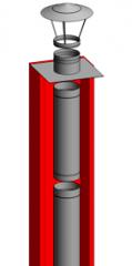 Wkłady kominowe ze stali kwasoodpornej