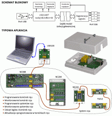 USB 100 Mostek interfejsowy: z optoizolacją CAS –