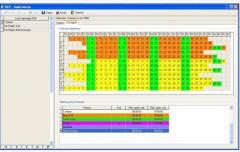 Oprogramowanie do systemu kontroli z licencją na