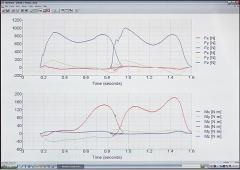 Oprogramowanie Bio Ware dla systemów sterujących.