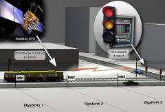 Priorytet na skrzyżowaniach z sygnalizacją