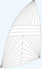 Genaker  tri-radialny 3-panelowy z brytami