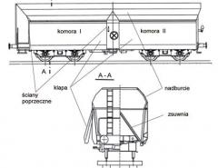 Railroad cars for cableway