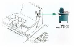 Hydrauliczne zgarniacze obornika