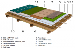 Energy-efficient heating systems