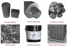Carbon and Graphitic Materials