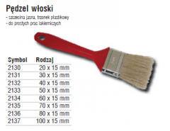 Paint-brush