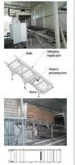 Storage loading-unloading warehouse