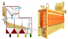 Instruments for the monitoring of food products