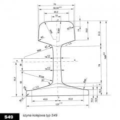 Tory używane  - S 49, S 60 ( головка 70 и 74,3)