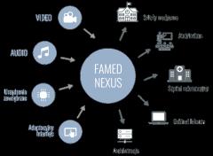 System integracji placówek zakładów opieki zdrowotnej NEXUS