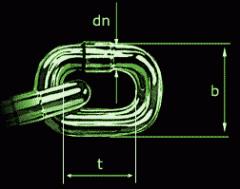 Łańcuchy o ogniwach krótkich