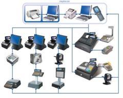 Systemy sprzedaży dla sklepów i supermarketów