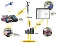 Systemy monitoringu jednostek ratownictwa