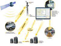 GPS dla policji