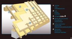 Izolacja dachu Styrisol płyty XPS