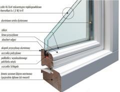 Okna drewniane w systemie skandynawskim